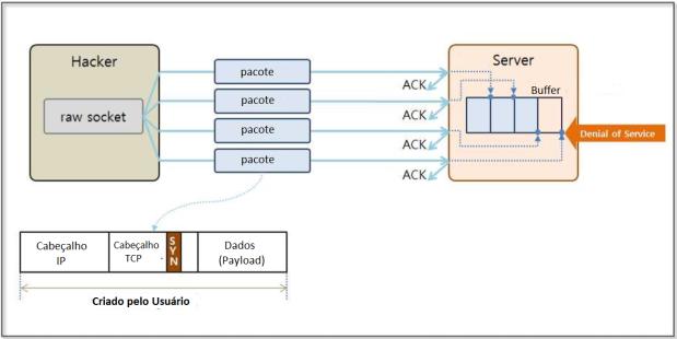 Figure  2-48.png